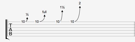 Notation Bends tablature guitare