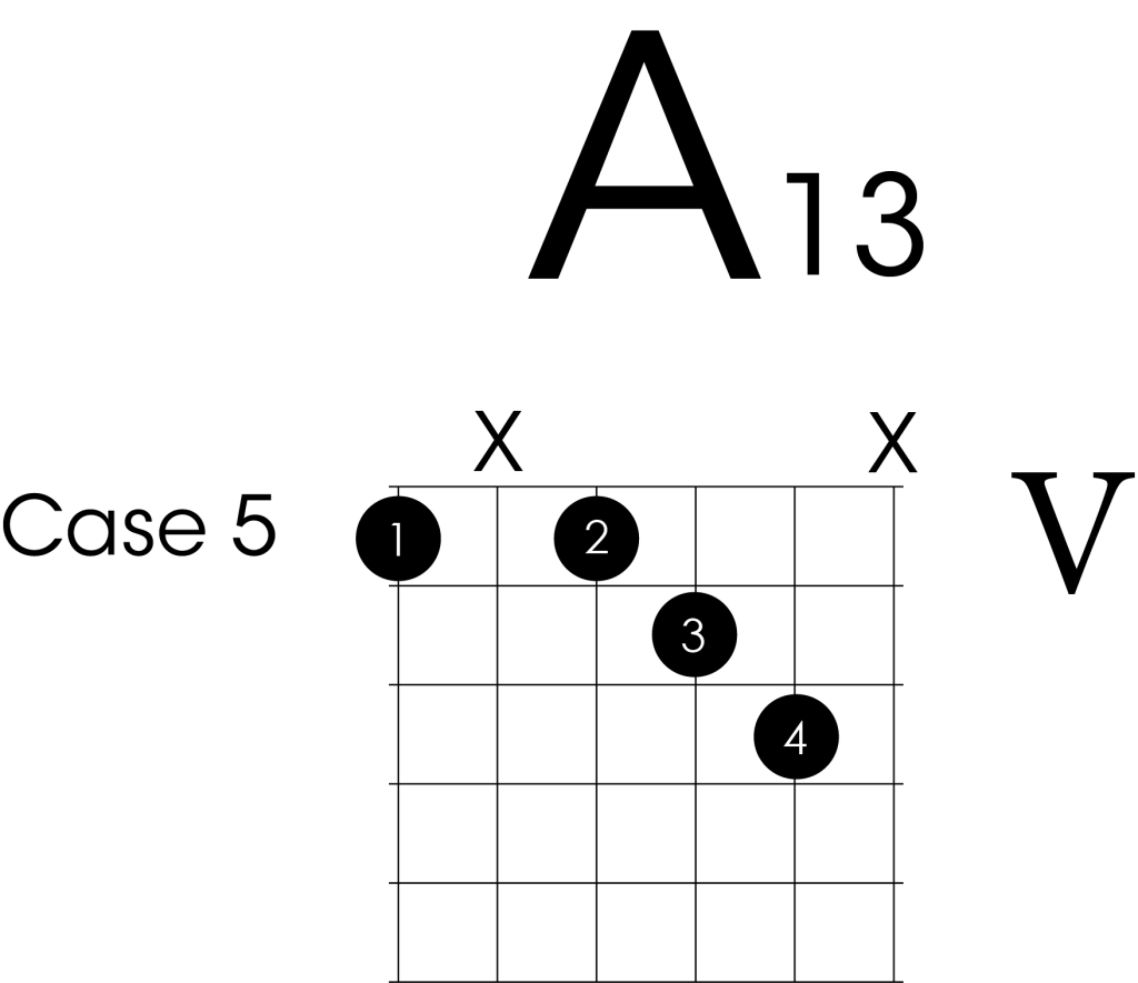 Diagramme accord jazz la 13 A 13 guitare débutant