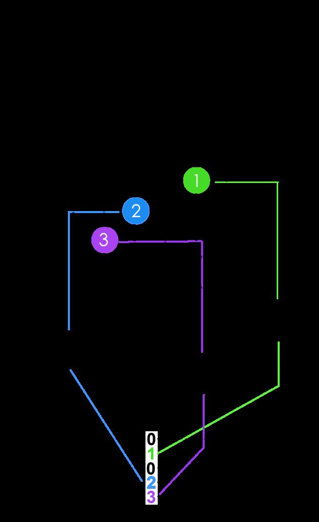 Diagramme accord tablature C Do majeur guitare débutant