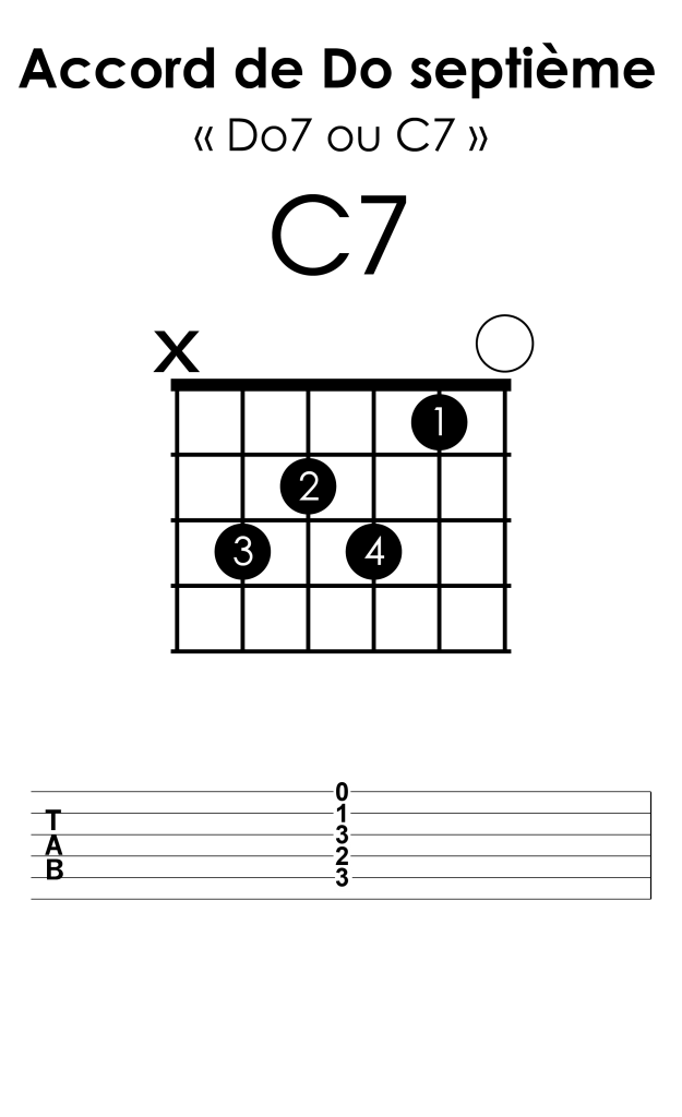 Diagramme accord tablature C7 Do7 guitare débutant