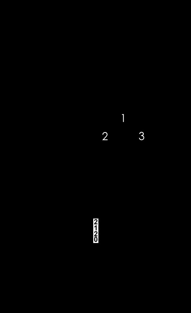 Diagramme accord tablature D7 ré7 guitare débutant