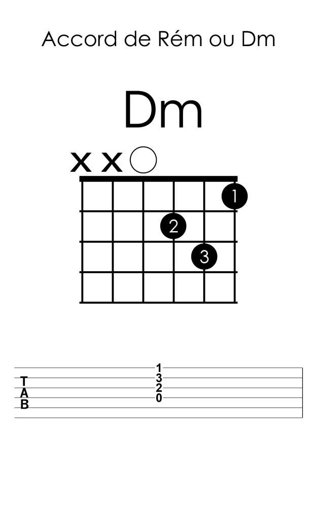 Diagramme accord tablature Dm ré mineur guitare débutant