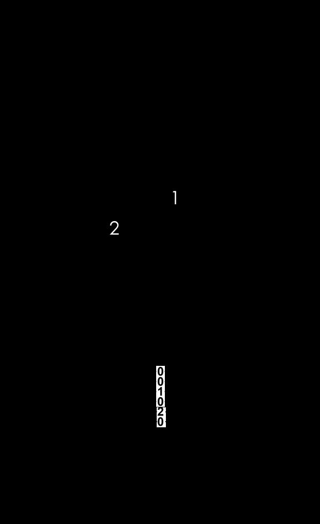 Diagramme accord tablature E7 Mi7 guitare débutant