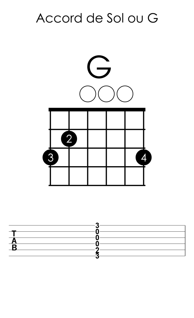 Diagramme accord tablature G sol majeur guitare débutant