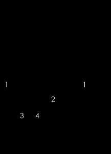 Accord barré sol G diagramme accord situer sur le manche